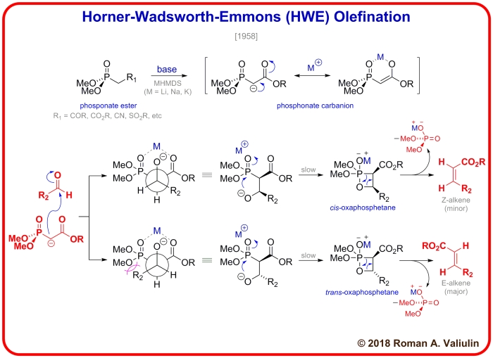 Horner-Wadsworth-Emmons (HWE) Olefination made by Roman A. Valiulin with ChemDraw