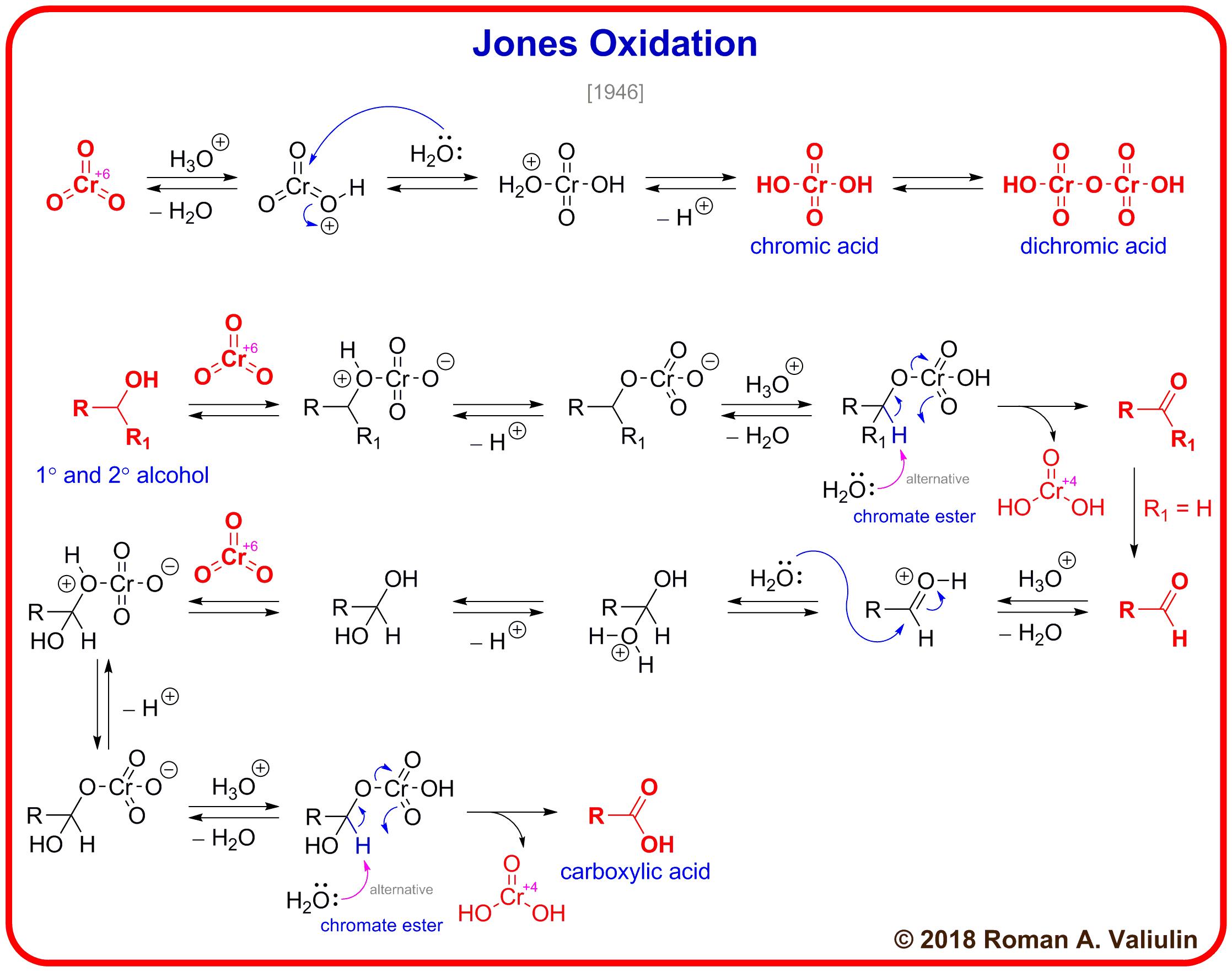 77 jones oxidation 1946 organic chemistry select